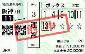 阪神JF2018