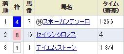 chukyo1_129.jpg