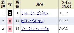 chukyo1_23.jpg