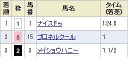 chukyo2_715.jpg