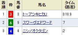 chukyo4_127.jpg