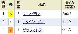 chukyo5_129.jpg