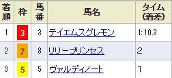 chukyo6_716.jpg