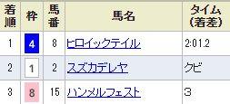 kyoto1_112.jpg