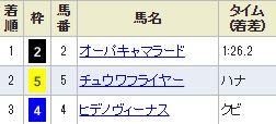 kyoto4_120.jpg
