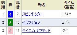 kyoto7_120.jpg