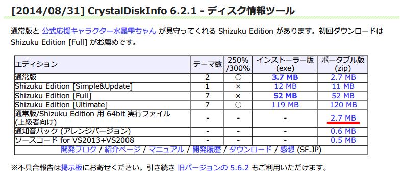 CrystalDiskInfo 5.6.2 から 6.2.1 へアップデート、64bit 実行ファイルの導入・ダウンロード
