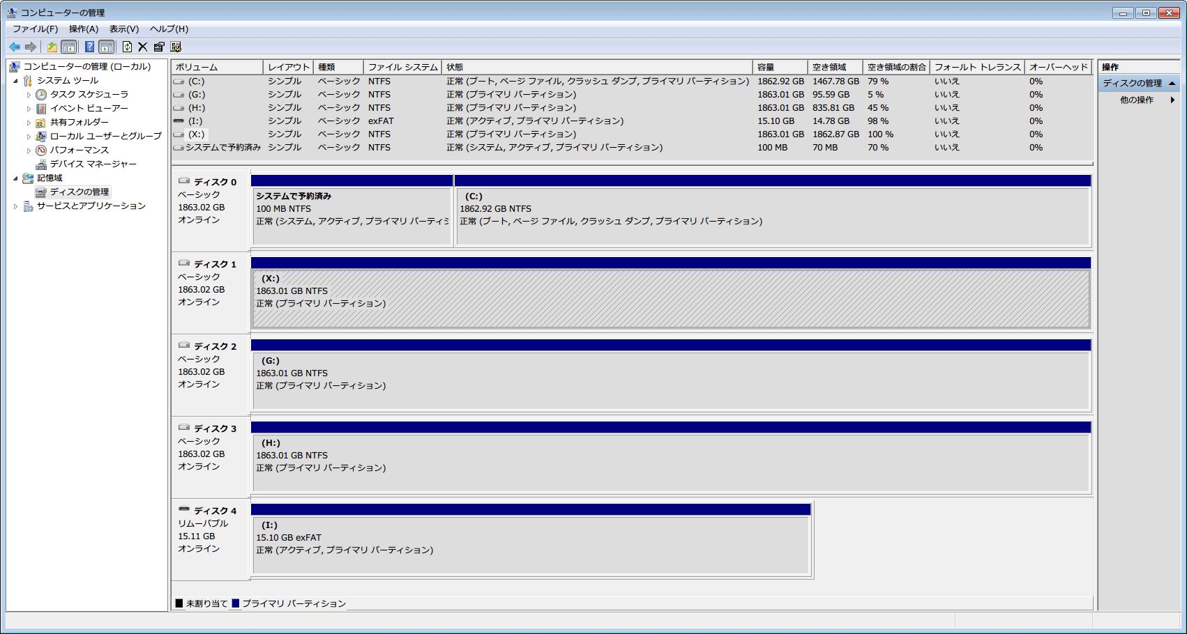新しい HDD にデータをミラーリングするための HDD フォーマット作業と各種準備作業メモ