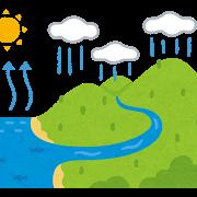 山(水の循環