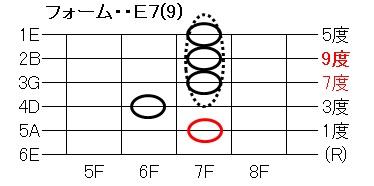 理論を学ぶ(フォームE7(9)