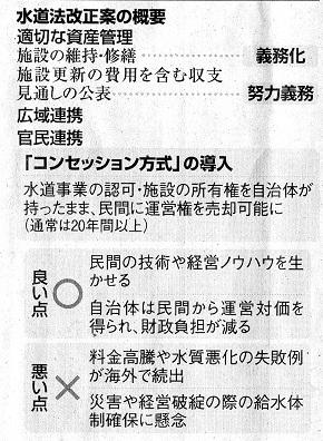 18.11.23朝日・水道法改正の概要