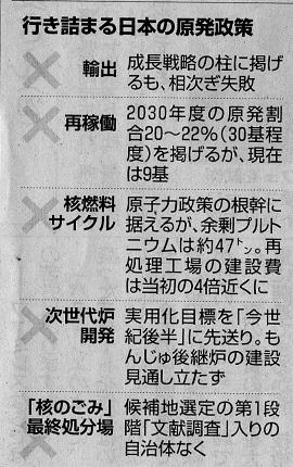 19.1.12朝日・八方ふさがり の原発政策