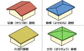 2019-02-20屋根の形式_convert_20190220161923