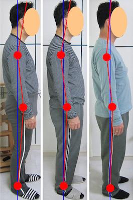 重心と股関節位置