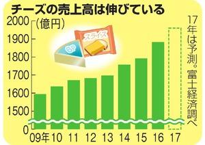 酒のつまみ「チーズ」人気が上昇中 家飲み需要が後押しの画像2-2