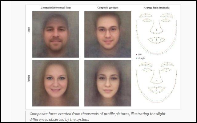 【同性愛者判別AI】顔写真から同性愛者を91%の確率で特定!の画像