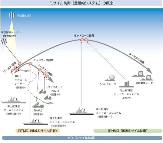 地上配備型迎撃ミサイル「PAC3」、中国・四国4カ所に!の画像