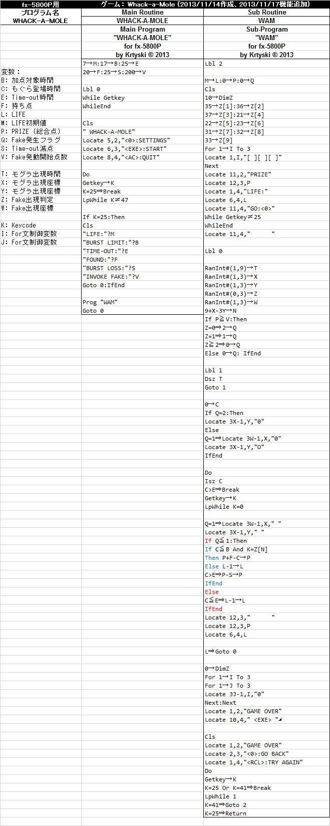 Wack-A-Mole_fx5800P_src.jpg