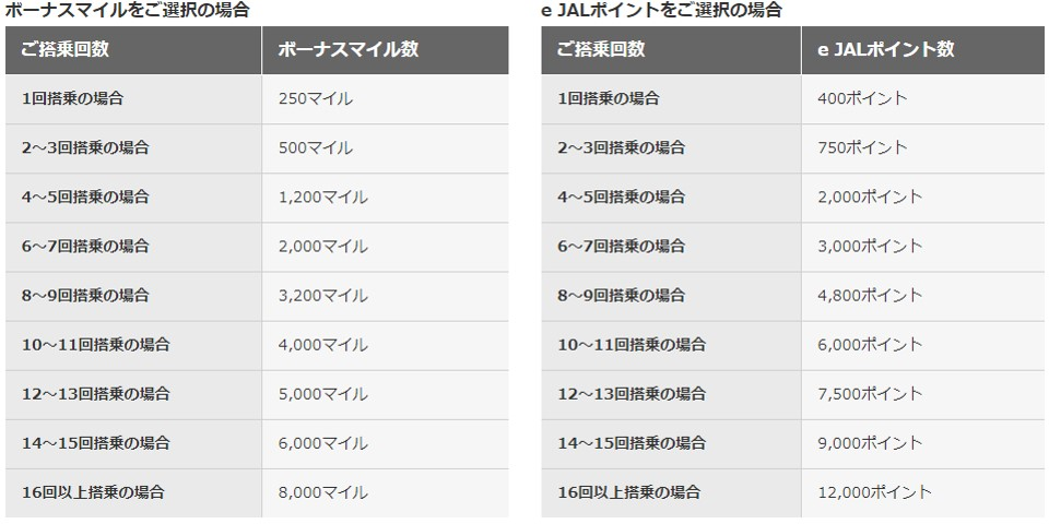 2017秋冬JALキャンペーン②