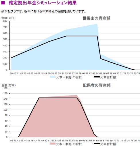 rep-dc-graph.png