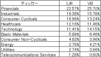 IJR-VB-hikaku2.png