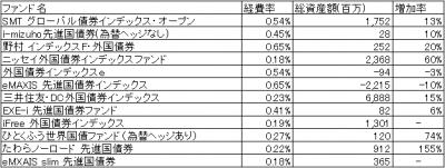 senshinkokusaiken-zoukaritu-20170803-2.png