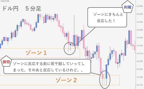 ドル円20170922記事②-min