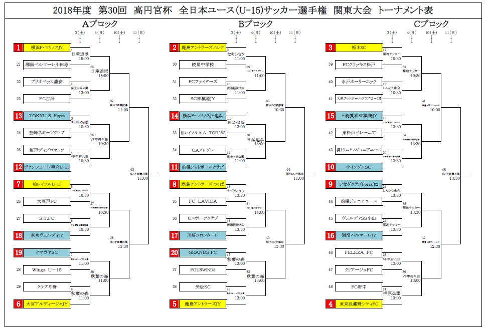 高円宮杯 関東予選