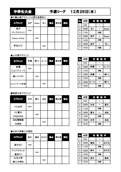 町田ストライカー杯①