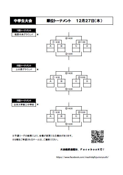 町田ストライカー杯②