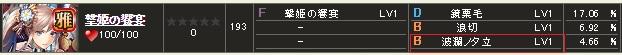 撃姫の饗宴S1