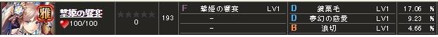 撃姫の饗宴S