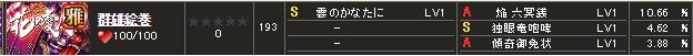 群雄絵巻1
