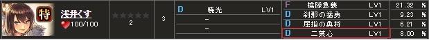 浅井くすS2