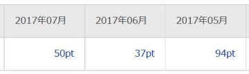 楽天リサーチ ポイント履歴 201707