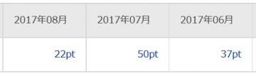 楽天リサーチ 履歴 201708
