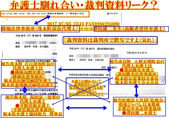 横堀太郎弁護士 蓬田勝美弁護士 平野浩視弁護士 澤田雄二弁護士