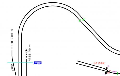 レイアウトプラン第2本線系統 3