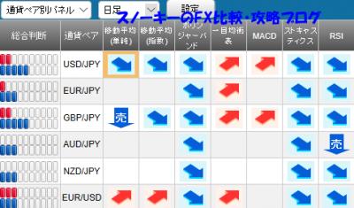 20170722さきよみLIONチャートシグナルパネル