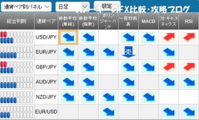 20170813さきよみLIONチャートシグナルパネル