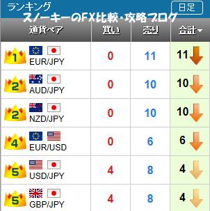 20170813さきよみLIONチャートランキング