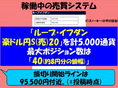 20170714ループ・イフダン検証豪ドル円ショート