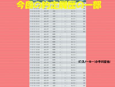 20170726ループ・イフダン検証約定履歴