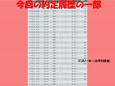 20170804ループ・イフダン検証約定履歴
