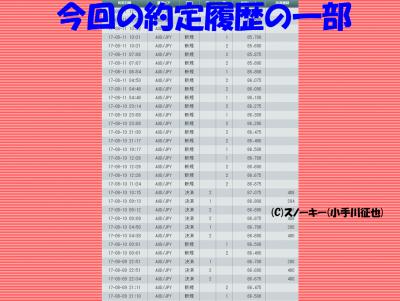 20170811ループ・イフダン検証約定履歴