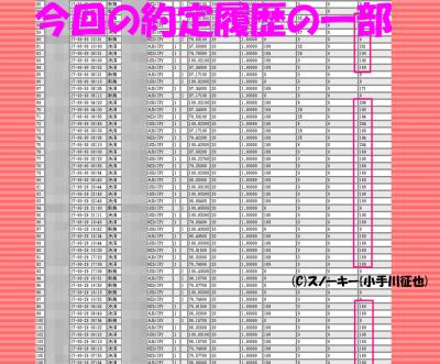 20170904トラッキングトレード検証約定履歴