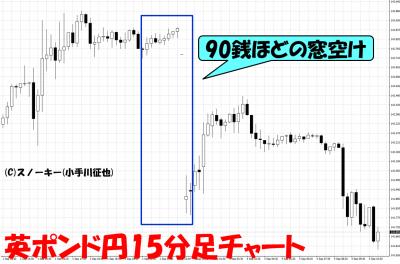 20170904北朝鮮水爆実験英ポンド円15分足