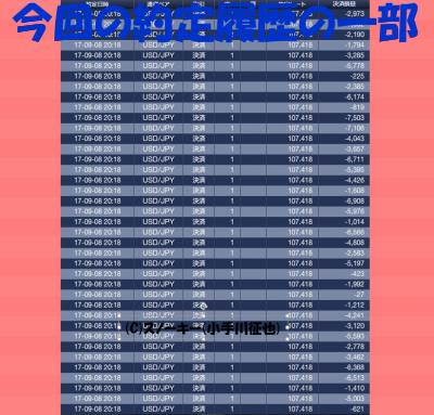 20170909トラッキングトレード検証約定履歴