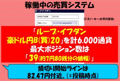 20170925ループ・イフダン検証豪ドル円ロング