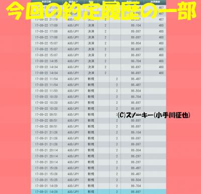 20170925ループ・イフダン検証約定履歴